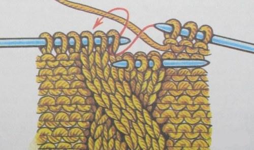 вязания косички на спицах.