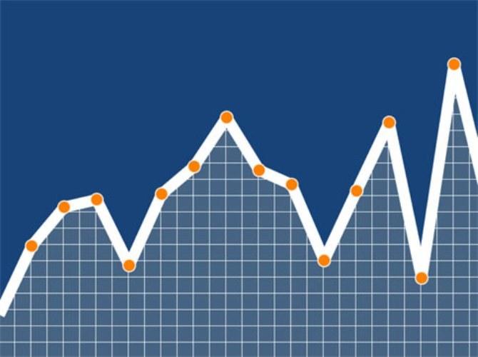 Как построить линейную диаграмму в поинте