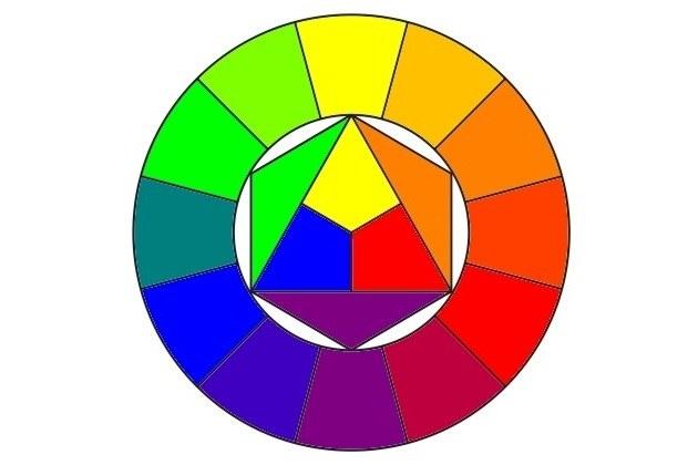 Цветовой круг нарисовать поэтапно