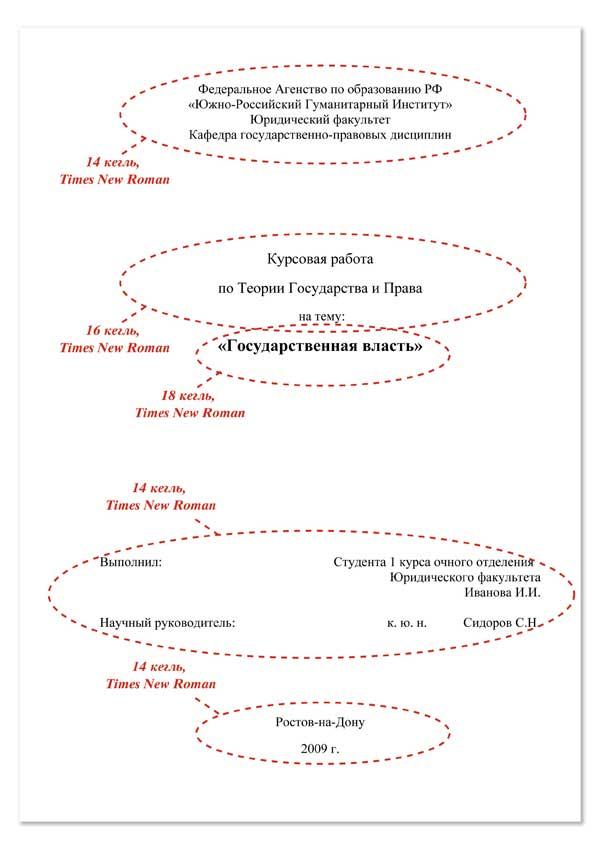 Как оформить титульный реферат 🚩 Школы Образец титульного листа
