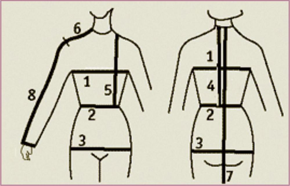 Как сделать правильно выкройку для платья