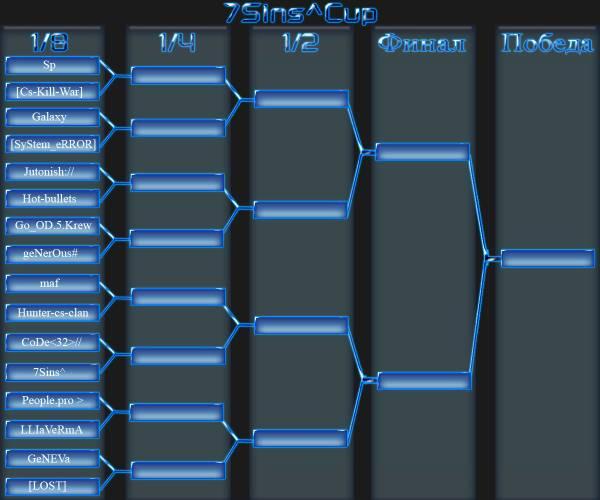 Сервис генерации игровых таблиц для соревнований 36