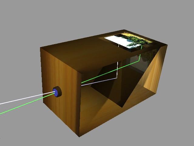 Схема камеры-обскуры