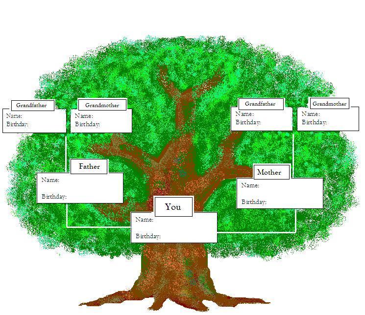 воссоздать родовое дерево
