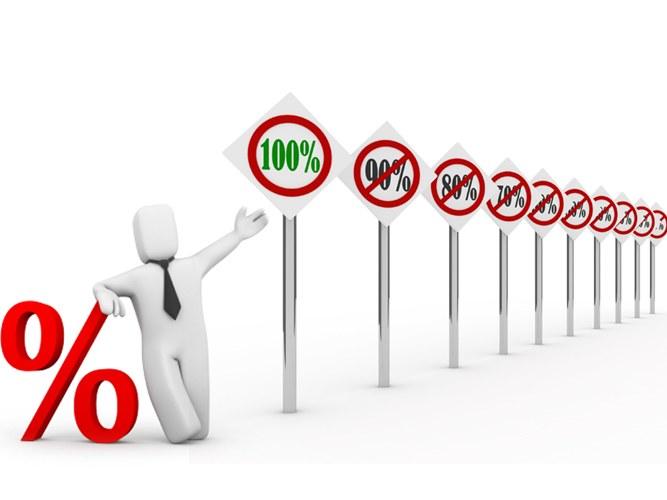 Процент Конвертер величин (доли и проценты