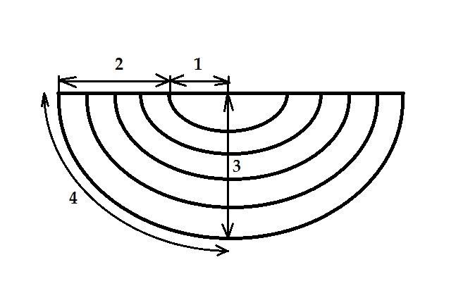 Схема готового ламбрекена