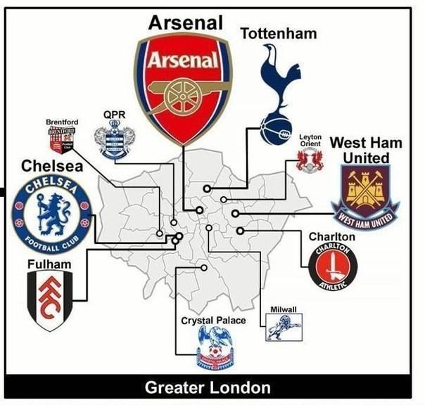 Футбольные клубы лондона в премьер лиге [PUNIQRANDLINE-(au-dating-names.txt) 58