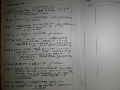 Образец заполнения дневника по производственной практике  При прохождении ознакомительной учебной и производственной практики помимо отчета и образец