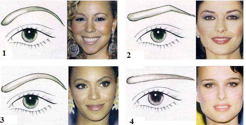 Какие брови правильной формы