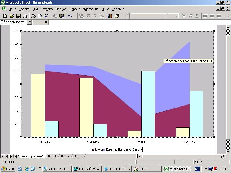 Как сделать два графика в одной диаграмме