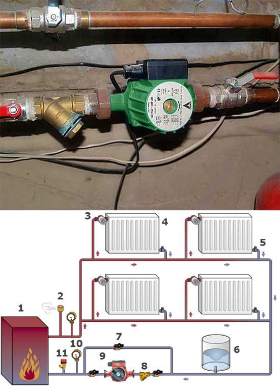 Thermostat chauffage central programmable etablir un devis pau saint etienne aulnay sous - Thermostat radiateur chauffage central ...