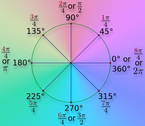 Как перевести градусы в радианы в excel