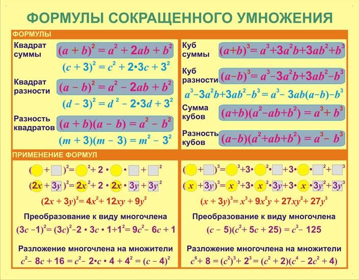 ГТО  Вопросы  ВФСК ГТО
