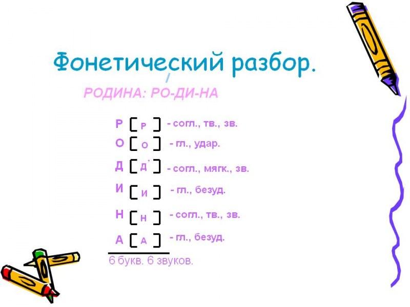 Схемы слов 1 класс распечатать