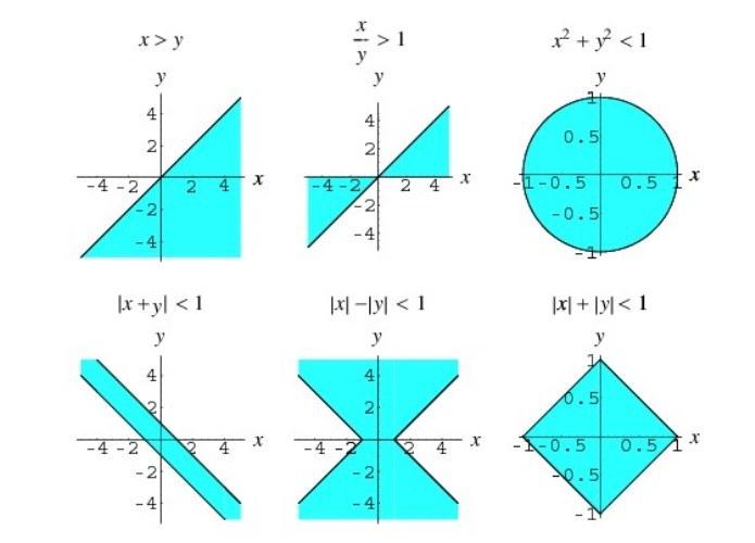 как решать уравнения под знаком корня