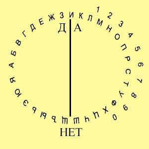 круг для вызова духов картинки нас осознанно выбирали