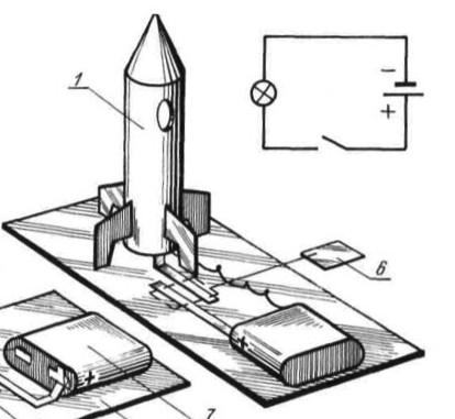 Как построить космический корабль своими руками