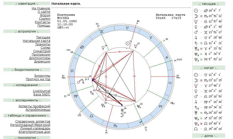 Альтаир онлайн астрологическая программа для профессиональных астрологов, надежный помощник в обучении астрологии, бесплатная.