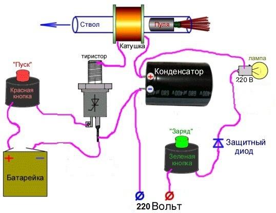 Как сделать электромагнит на 12 вольт