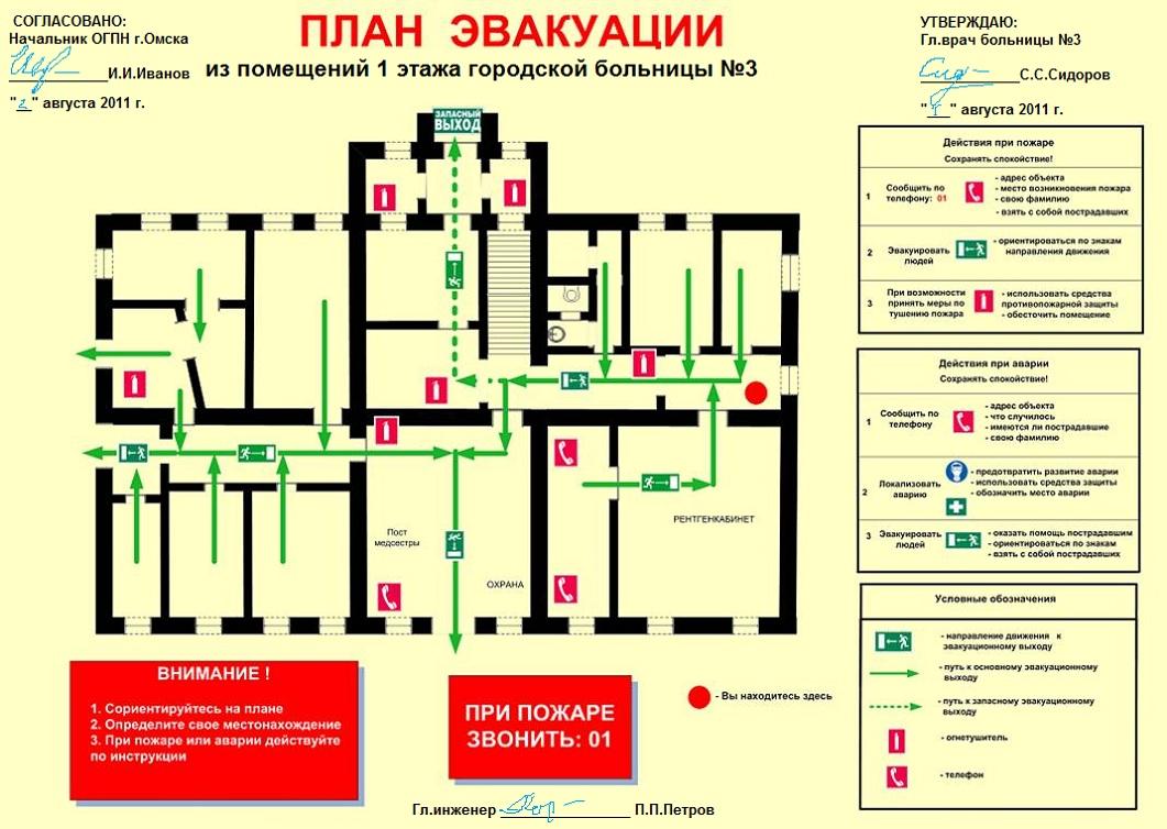 Нарисовать план пожарной эвакуации