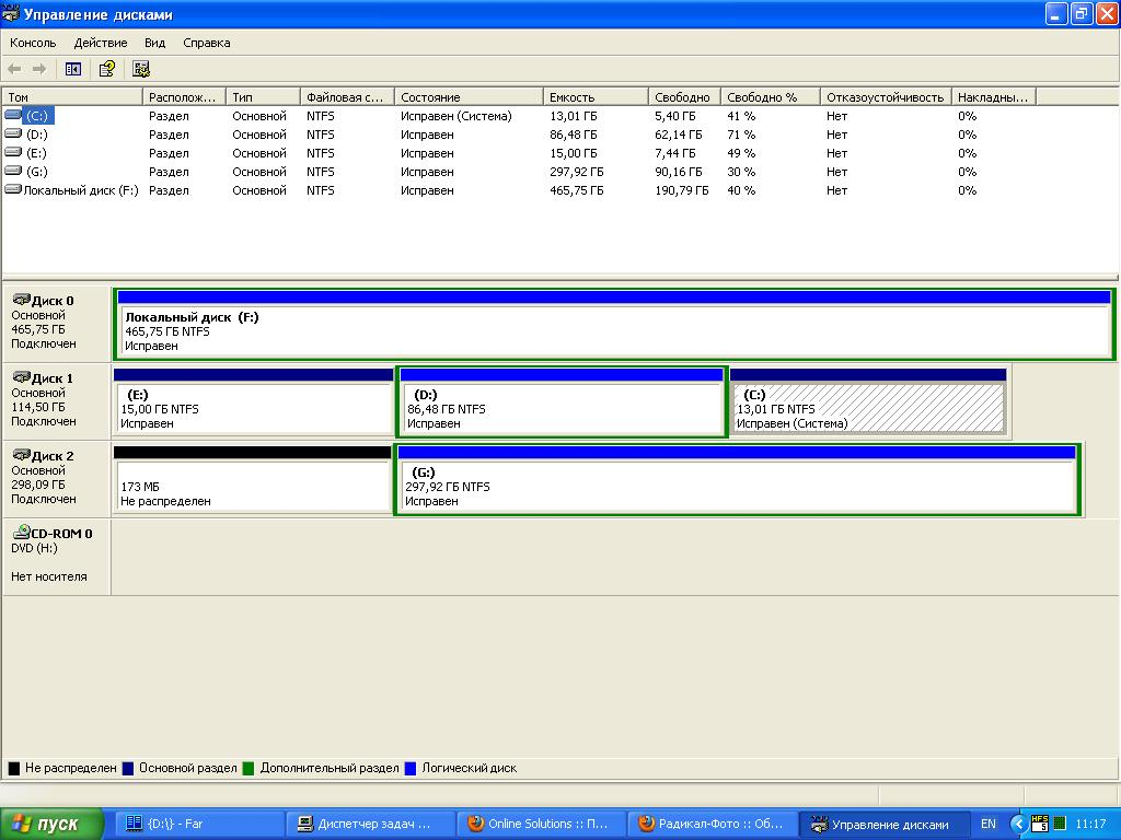 Пример формы регистрации с проверкой заполнения полей
