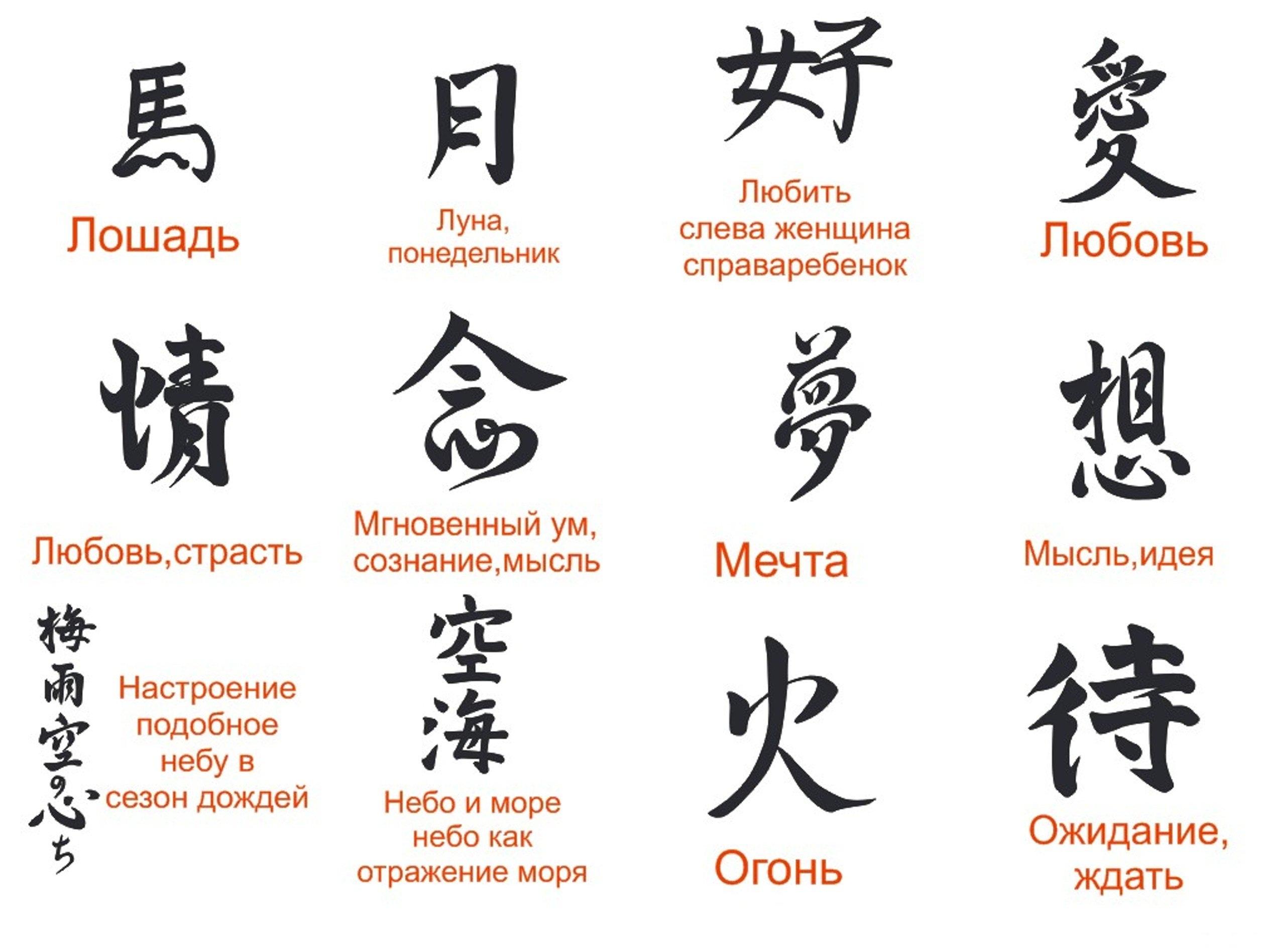 китайские иероглифы и их значение на ногтях фото