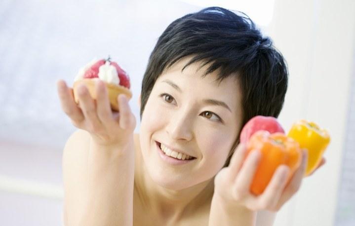 как рассчитать калорийность питания для похудения
