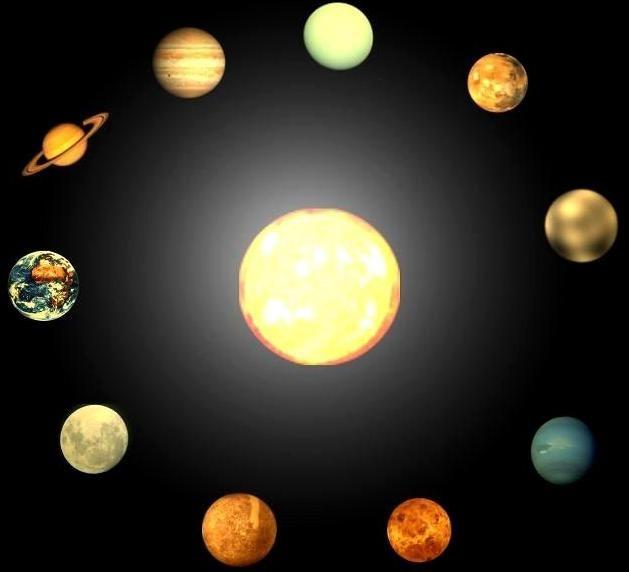 как узнать под каким знаком планеты ты родился