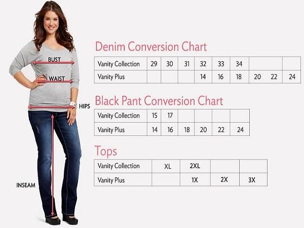 Как определить и какие бывают размеры женских курток в 2019 году