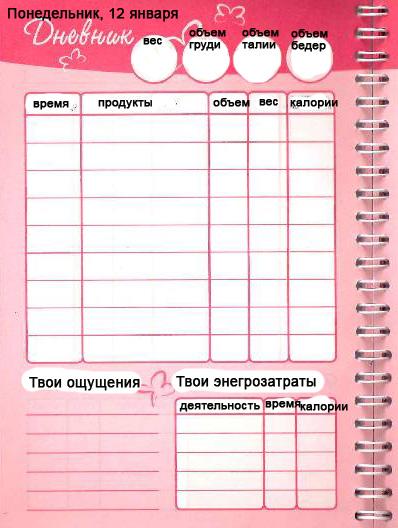 Таблицы дневника похудения