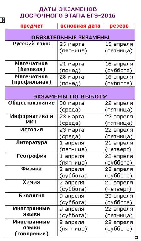 Расписание ЕГЭ в 2016 году - досрочный период