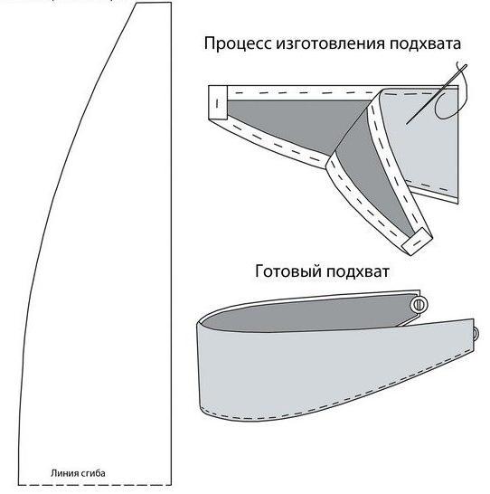 Выкройка прихвата для шторы