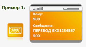 Как перевести через мобильный банк средства