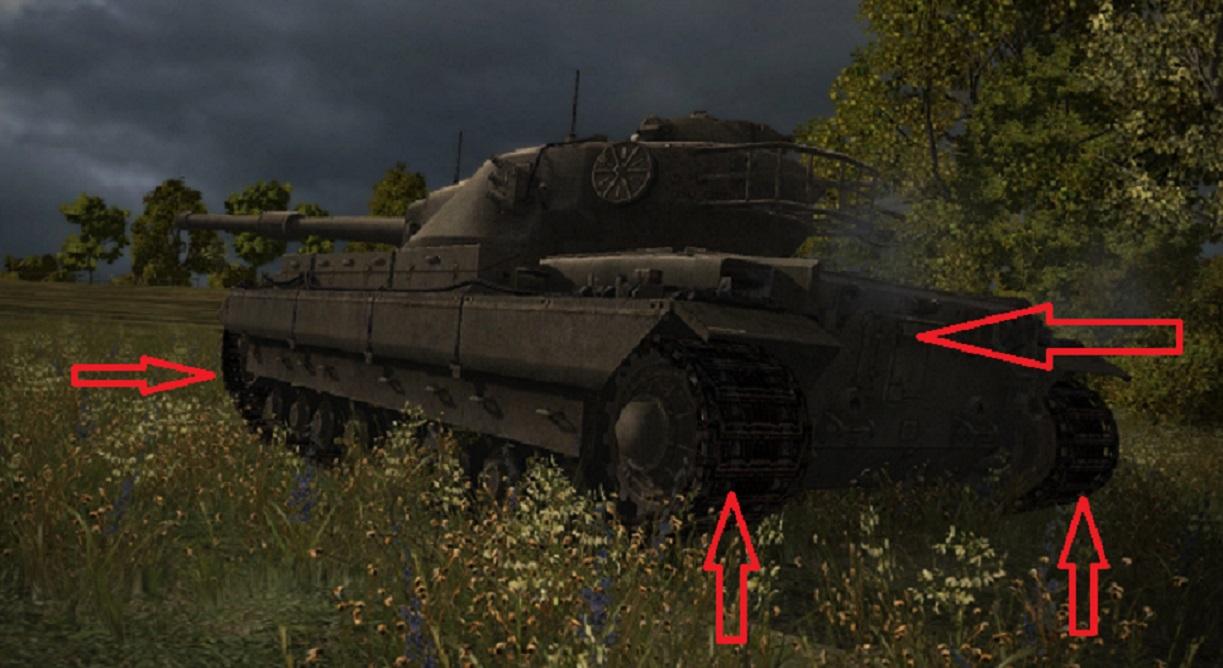 ворлд оф танк слабые места