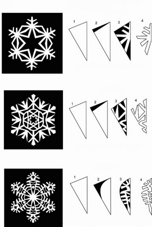 Инструкция как из бумаги сделать снежинку из