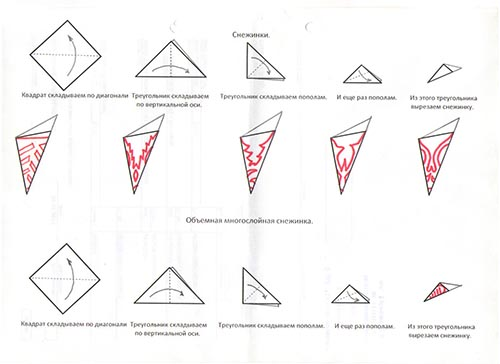 Как из бумаги сделать треугольник для снежинки из бумаги
