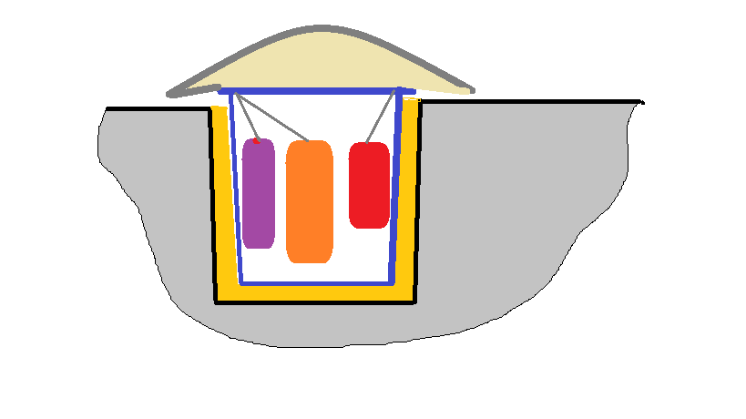 Так выглядит подземный холодильник в разрезе