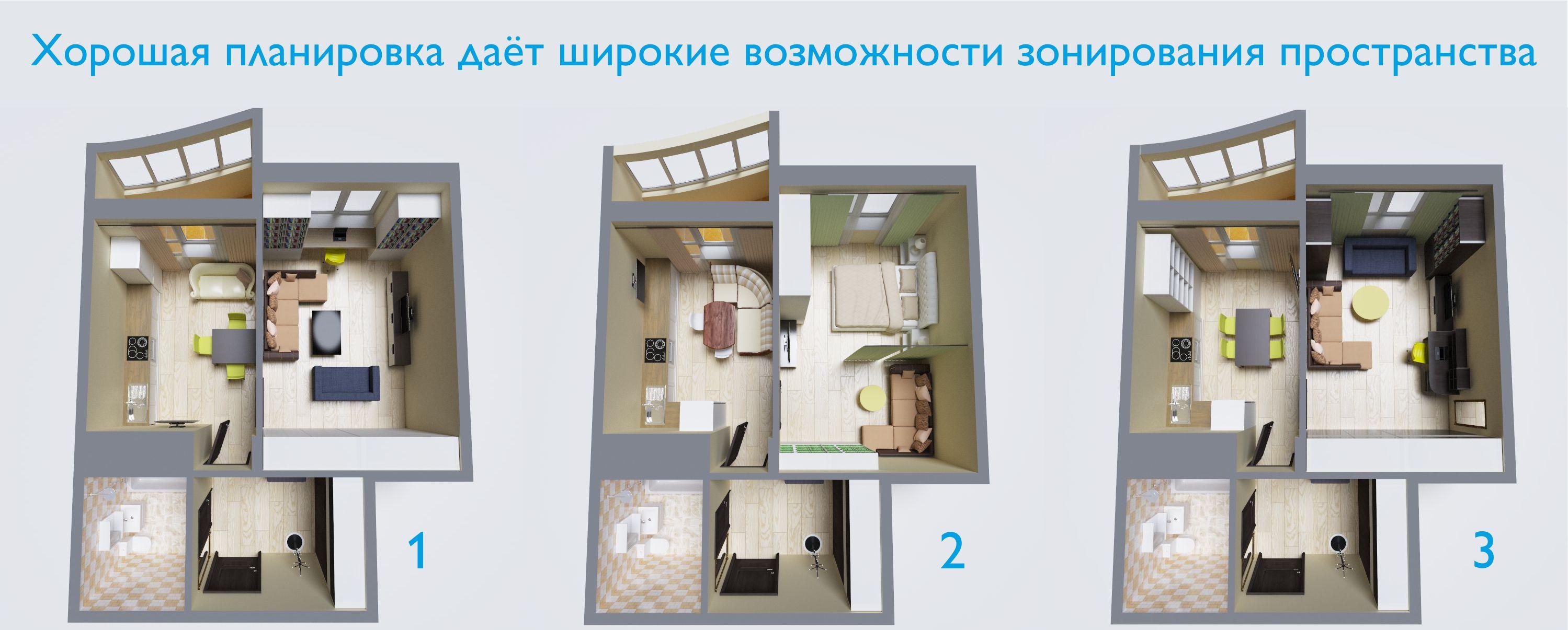 Покупка квартиры в недостроенном доме