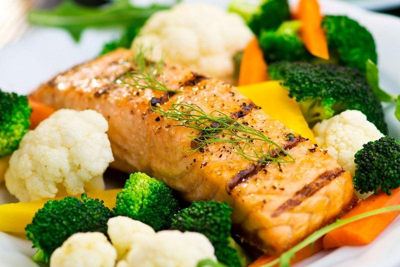 Рецепты блюд с калориями с фото