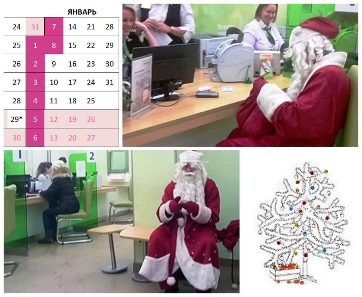 Работа банков в новогодние праздники