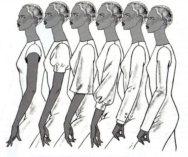 Виды рукавов в одежде
