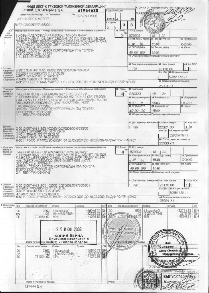 ГТД - основной документ таможенного контроля