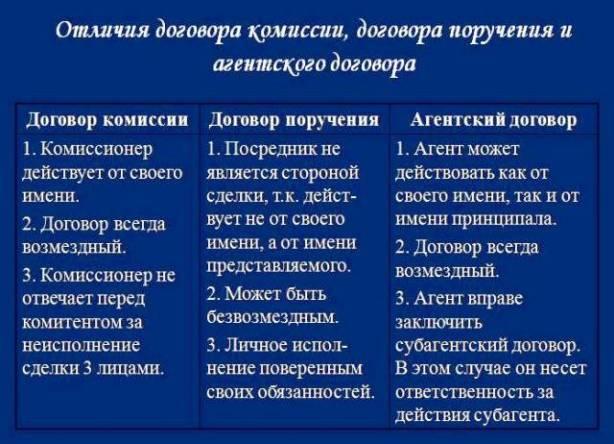 Начальник территориальный орган фмс россии в москве
