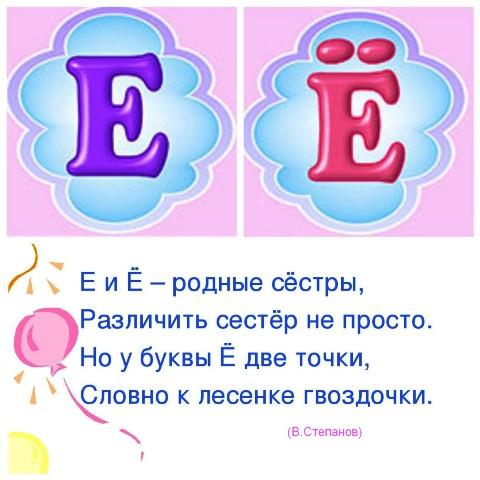 Буквы Е и Ё