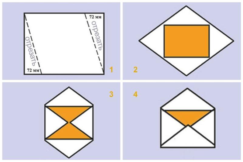 Складывание конверта