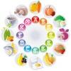 Продукты, которые помогут бороться с авитаминозом