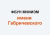 Фбун мнииэм им. габричевского
