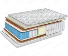 Полезные советы и рекомендации по выбору матрасов для кровати