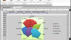 How to build a radar chart