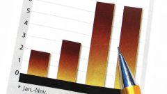 Как рассчитать издержки производства
